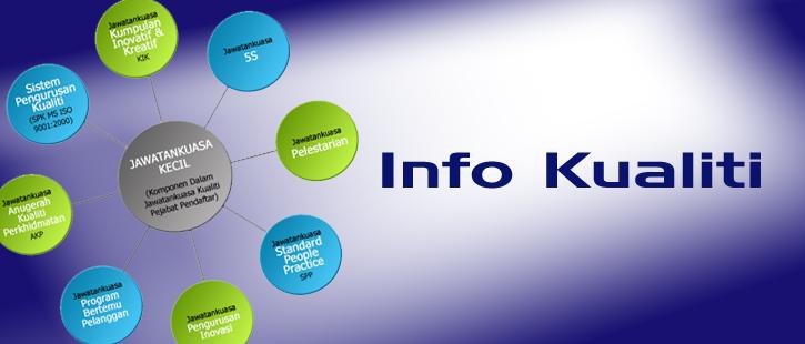 Info Kualiti