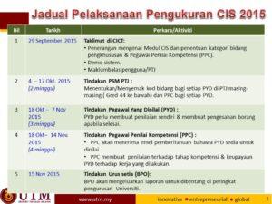 Jadual CIS 2015