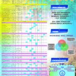Kalendar Latihan Staf 2016